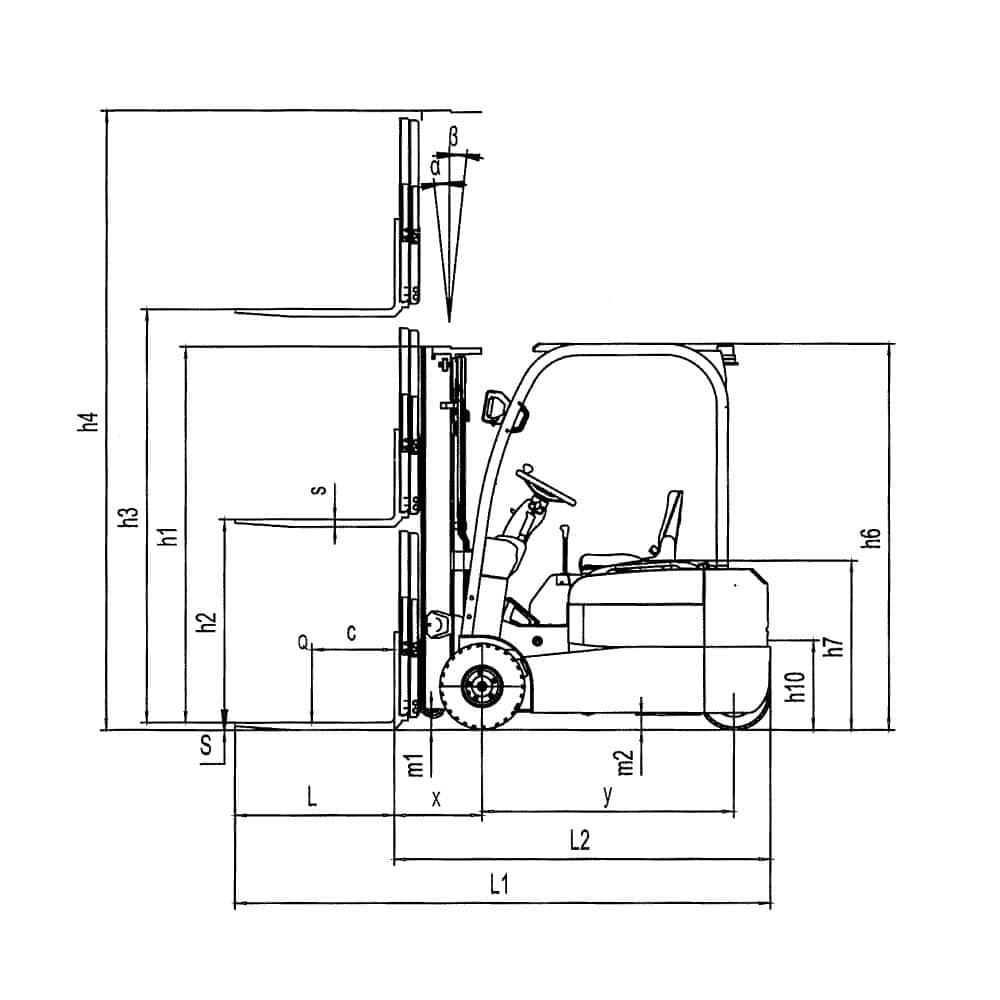 måltegning til gaffeltruck